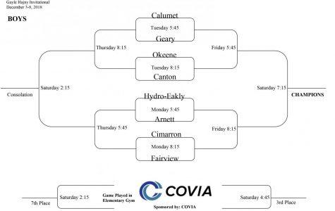 Canton to Host the Gayle Hajny Invitational Tournament