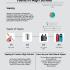 Vaping Evolves over 1500 Years