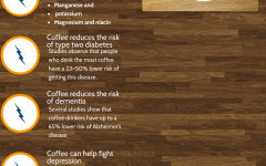Coffee Has Health Benefits